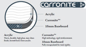 Carronite Bath