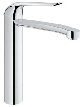Grohe Euroeco Special Single Lever Deck Mounted Basin Mixer Tap